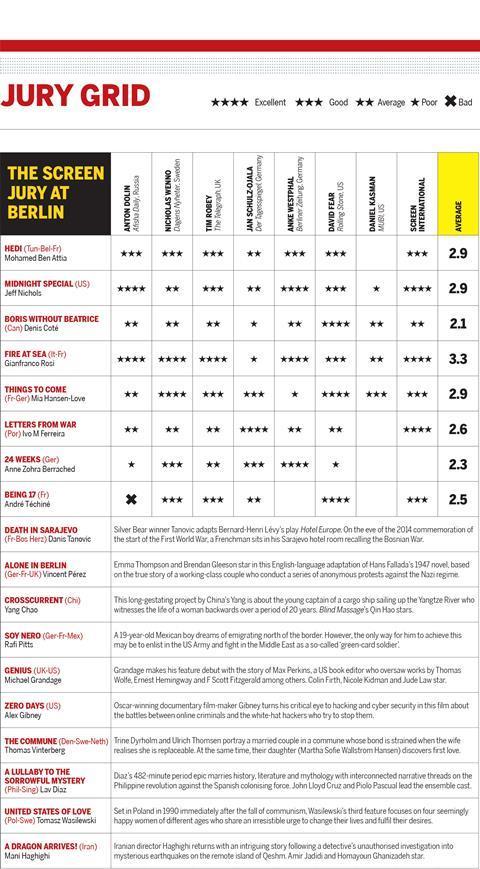 berlin jury grid 3