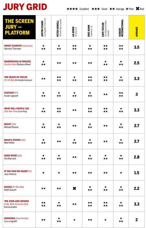 Si tiff jury grid 2017